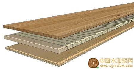 欧美康树地板:多层实木地板构建舒适生活